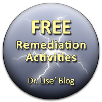 remediation-activities